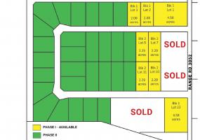 RM of Corman Park, SK, ,Land,For Sale,1468